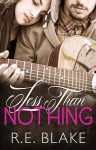 lessthannothing